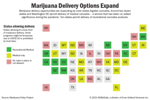 Uber's interest in marijuana delivery highlights sector's potential and pitfalls