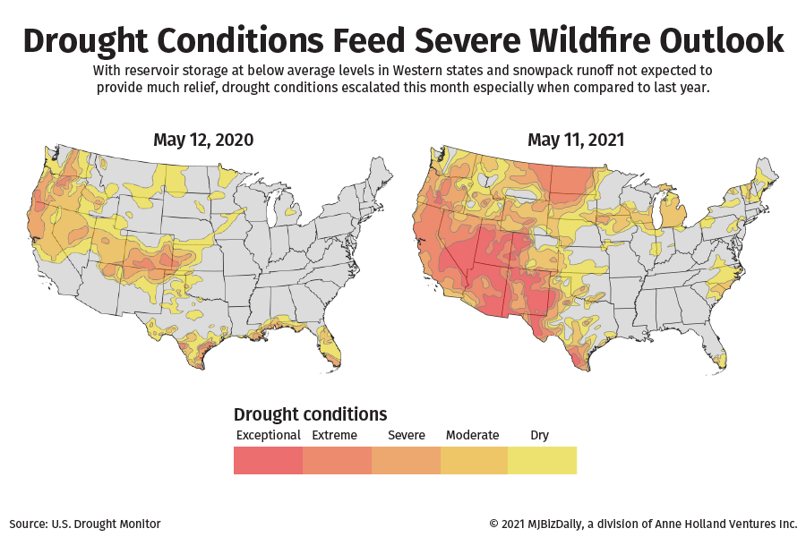 Cannabis cultivators again facing severe wildfire season